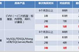 腾讯云服务器/云数据库特惠,最低3折